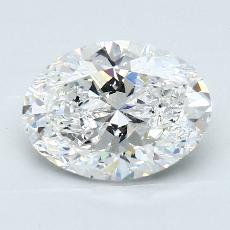 推薦鑽石 #3: 2.50  克拉橢圓形 Cut