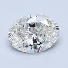 1.29-Carat Oval Diamond Very Good I SI2