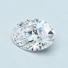 推荐宝石 1:1.07克拉椭圆形切割钻石