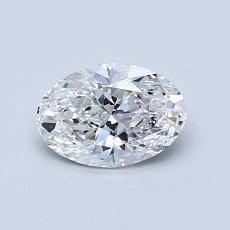 0.70 Carat 橢圓形 Diamond 良好 D SI2