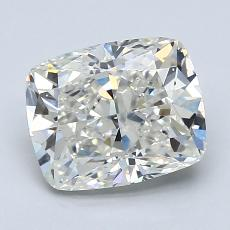 Recommended Stone #3: 2.25-Carat Cushion Cut
