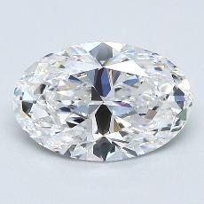 Recommended Stone #4: 1,25-Carat Oval Cut