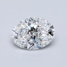 Recommended Stone #4: 0,80-Carat Oval Cut