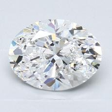 Recommended Stone #2: 2.20-Carat Oval Cut