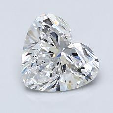 Piedra recomendada 2: Forma de corazón de 1.50 quilates