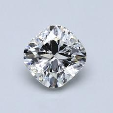 0,91-Carat Cushion Diamond ASTOR G SI1