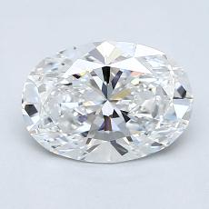 Recommended Stone #2: 1,21-Carat Oval Cut