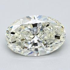 Recommended Stone #3: 2,50-Carat Oval Cut