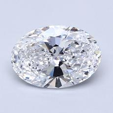 Recommended Stone #1: 1,20-Carat Oval Cut