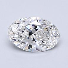 1.02 Carat 橢圓形 Diamond 非常好 E VS1