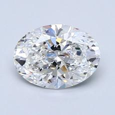 Pierre recommandée n°3: Diamant taille ovale 1,19 carat