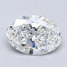 Recommended Stone #4: 1,52-Carat Oval Cut