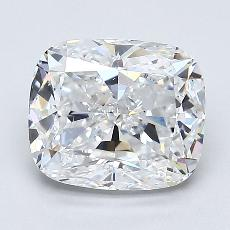 推薦鑽石 #1: 1.90 克拉墊形切割
