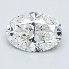 Piedra objetivo: Diamantes de talla ovalada de 1.70 quilates