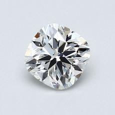 Target Stone: 0,91-Carat Cushion Cut Diamond