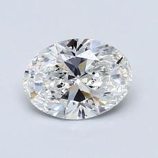 推荐宝石 1:0.91克拉椭圆形切割钻石