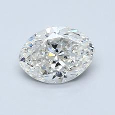 Recommended Stone #3: 0,90-Carat Oval Cut