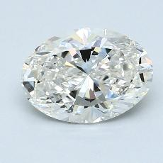 Recommended Stone #1: 1,70-Carat Oval Cut