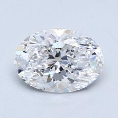 推荐宝石 2:1.00 克拉椭圆形切割