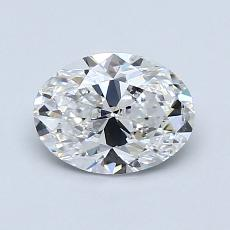 Recommended Stone #3: 1,00-Carat Oval Cut Diamond