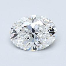 Recommended Stone #1: 0.73-Carat Oval Cut Diamond