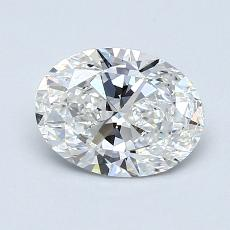 Recommended Stone #3: 0.90-Carat Oval Cut Diamond