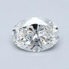 Recommended Stone #2: 0.91-Carat Oval Cut Diamond