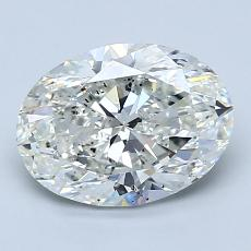 Recommended Stone #4: 1,90-Carat Oval Cut