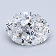 推荐宝石 2:1.50克拉椭圆形切割钻石