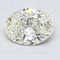 Recommended Stone #1: 1.10-Carat Oval Cut Diamond