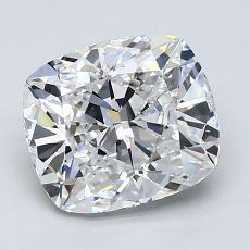 Pierre recommandée n°3: Diamant taille coussin 2,20 carats