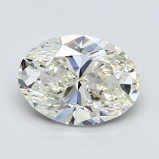 推荐宝石 3:1.10 克拉椭圆形切割