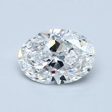 Recommended Stone #2: 0.80-Carat Oval Cut Diamond