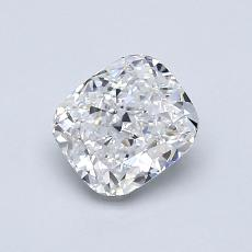 Recommended Stone #4: 0,90-Carat Cushion Cut