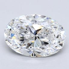 Recommended Stone #2: 1,50-Carat Oval Cut