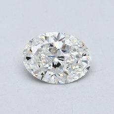 当前宝石:0.50 克拉椭圆形切割