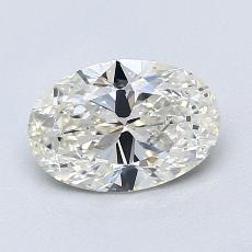 推薦鑽石 #2: 1.05  克拉橢圓形切割