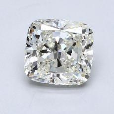 推荐宝石 3:1.30 克拉垫形切割