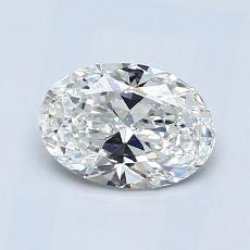 Recommended Stone #2: 0,90-Carat Oval Cut