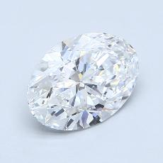 Piedra recomendada 2: Talla ovalada de 2.50 quilates