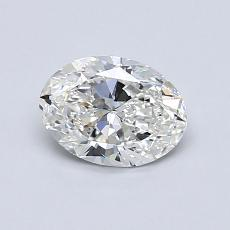 Recommended Stone #4: 0.75-Carat Oval Cut Diamond