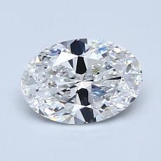 推荐宝石 4:0.96克拉椭圆形切割钻石
