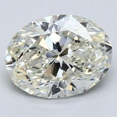 Recommended Stone #3: 2.50-Carat Oval Cut Diamond