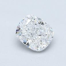 Recommended Stone #4: 0,70-Carat Cushion Cut