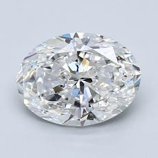 Recommended Stone #1: 1,50-Carat Oval Cut